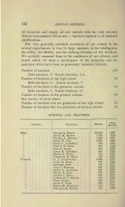 Somerville_1887