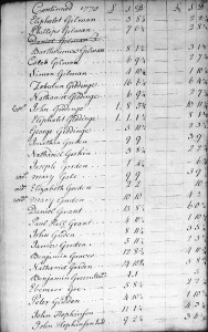 1770 Exeter tax