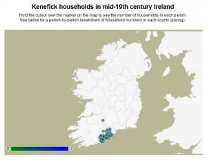 Kenefick Households