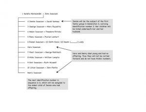 isaacson chart_Page_2